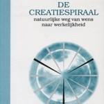 De Creatiespiraal natuurlijke weg van wens naar werkelijkheid